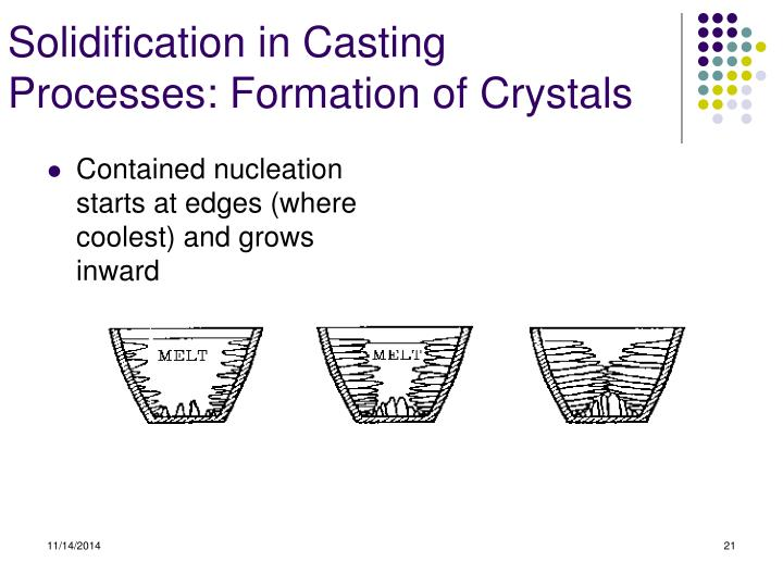 Solidification in Casting  Processes: Formation of Crystals