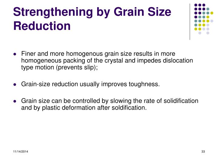 Strengthening by Grain Size Reduction