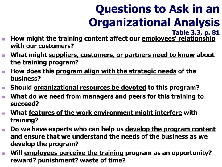 Questions to Ask in an Organizational Analysis