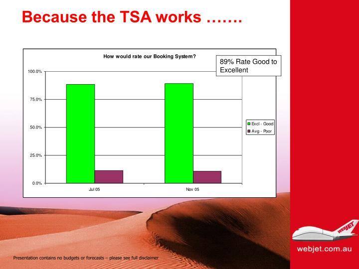 Because the TSA works …….