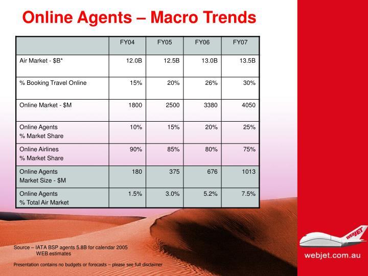 Online Agents – Macro Trends