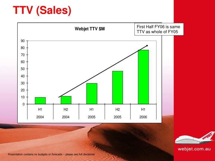 TTV (Sales)