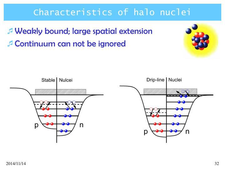 Characteristics of halo nuclei