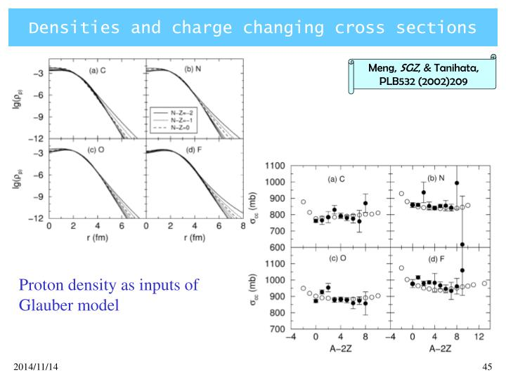 Densities and charge changing cross sections