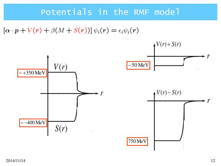 Potentials in the RMF model