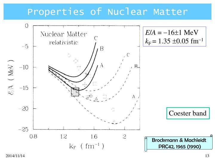 Properties of Nuclear Matter