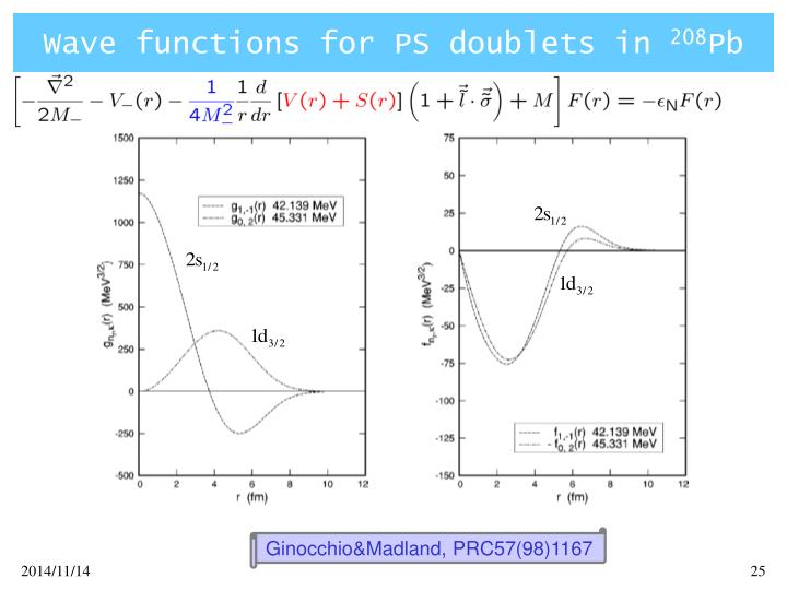 Wave functions for PS doublets in