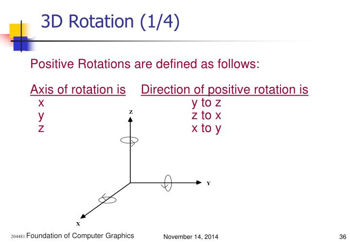 3D Rotation (1/4)