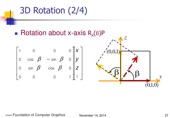 3D Rotation (2/4)