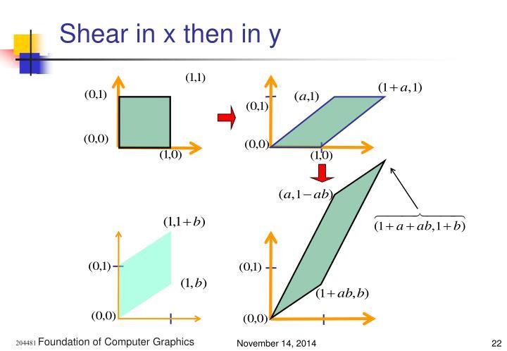 Shear in x then in y