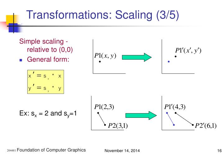 Transformations: Scaling (3/5)