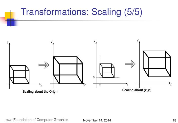 Transformations: Scaling (5/5)