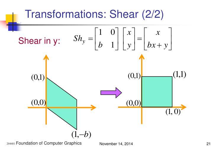 Transformations: Shear (2/2)