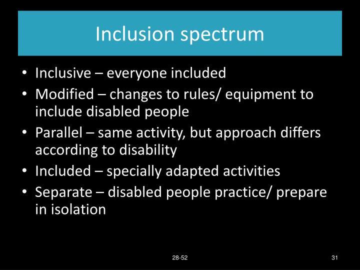Inclusion spectrum