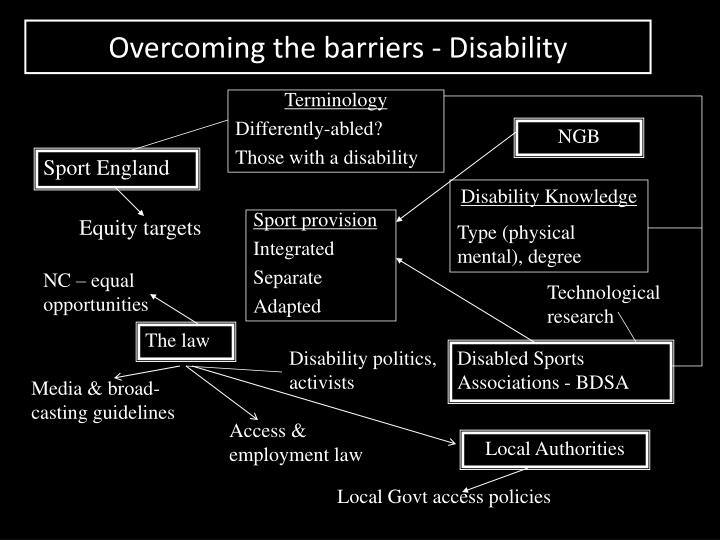Overcoming the barriers - Disability