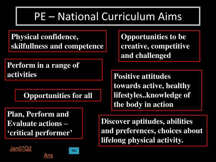 PE – National Curriculum Aims