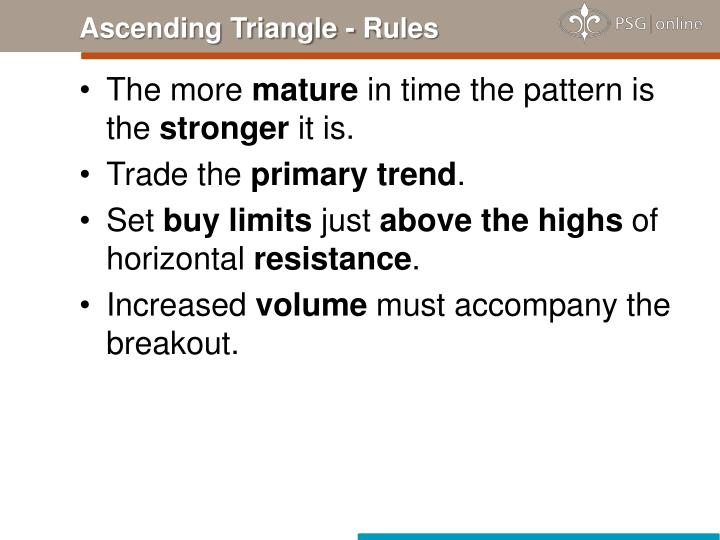 Ascending Triangle - Rules