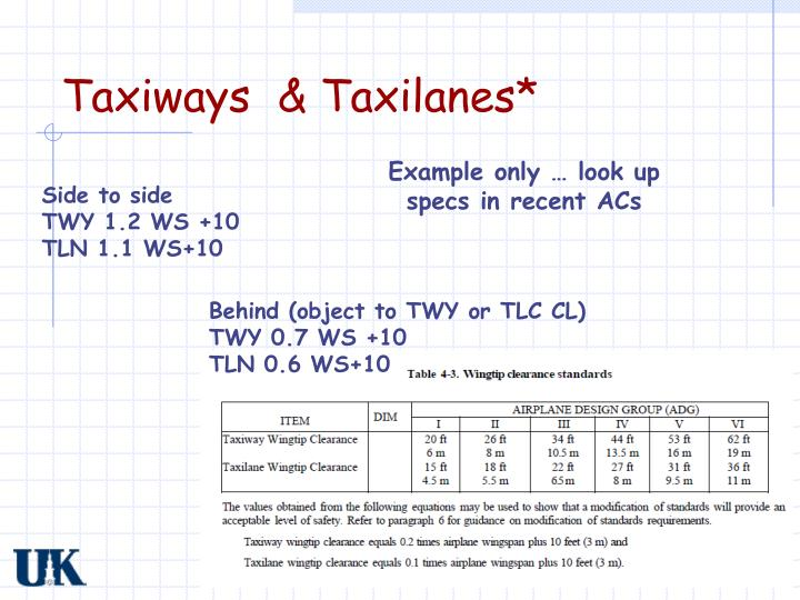 Taxiways  &