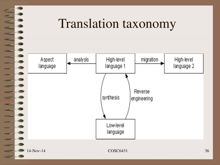 Translation taxonomy
