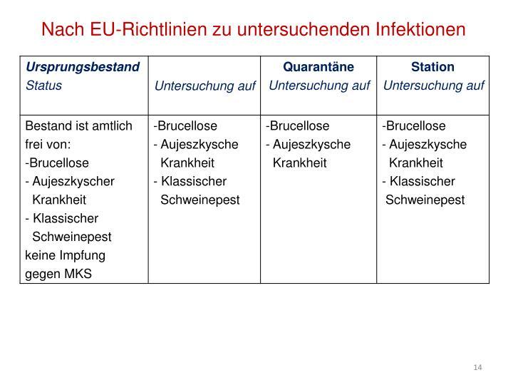 Nach EU-Richtlinien zu untersuchenden Infektionen
