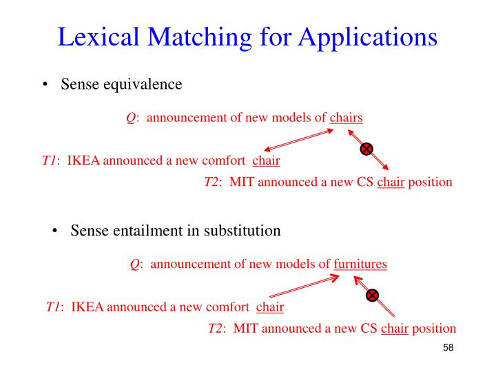 Lexical Matching for Applications