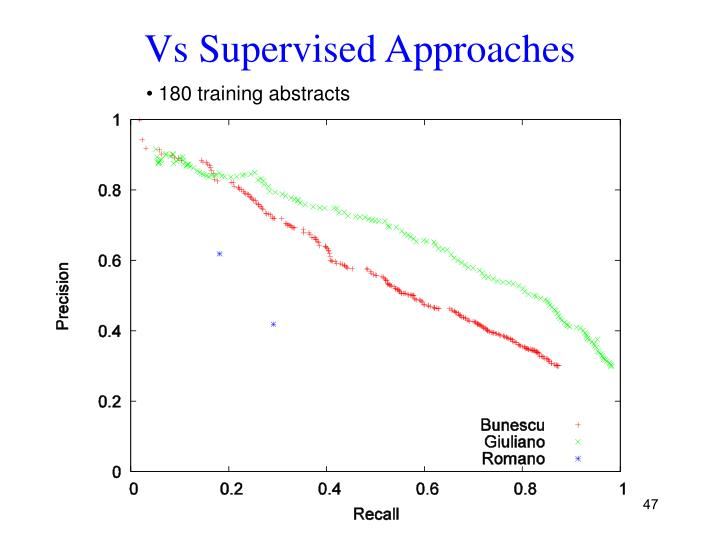 Vs Supervised Approaches