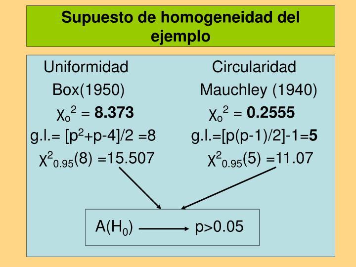Supuesto de homogeneidad del ejemplo