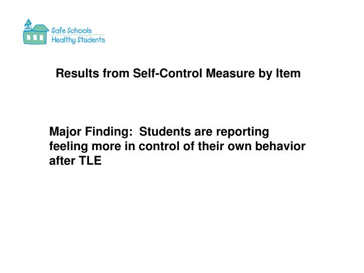 Results from Self-Control Measure by Item