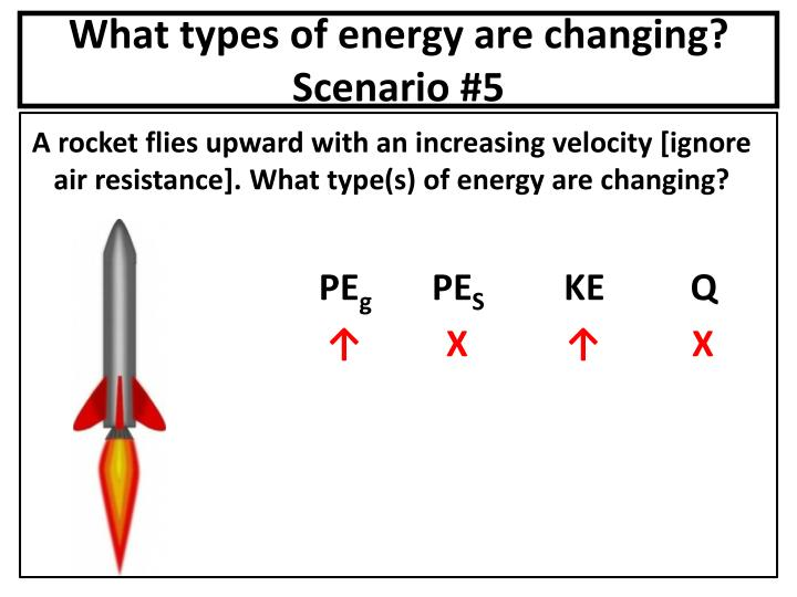 What types of energy are changing? Scenario #5