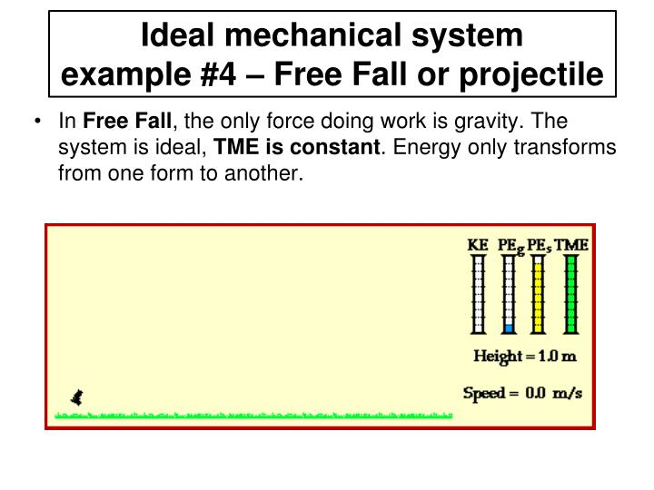 Ideal mechanical system
