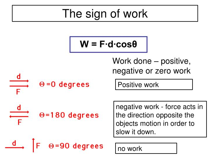 The sign of work