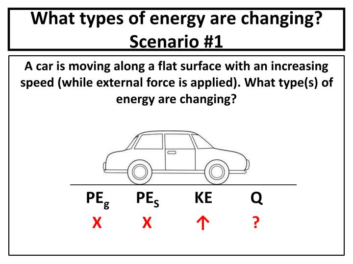 What types of energy are changing? Scenario #1