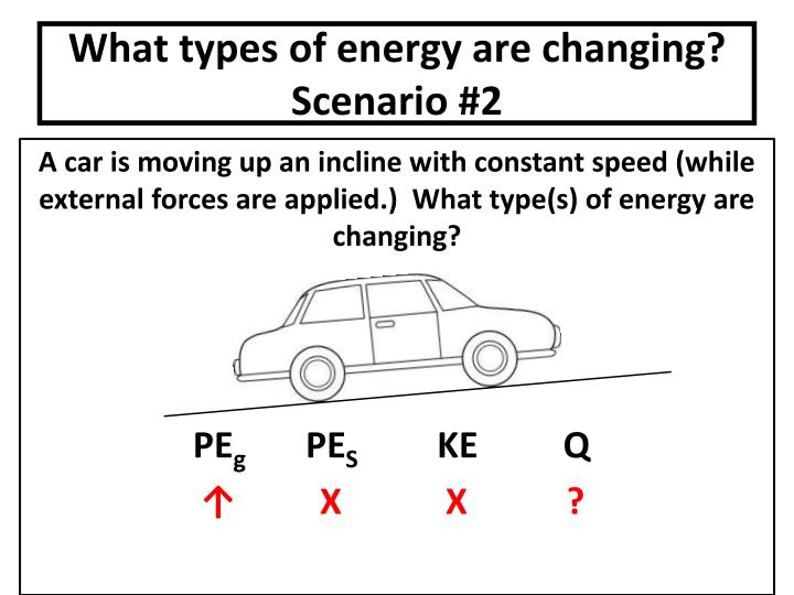 What types of energy are changing? Scenario #2