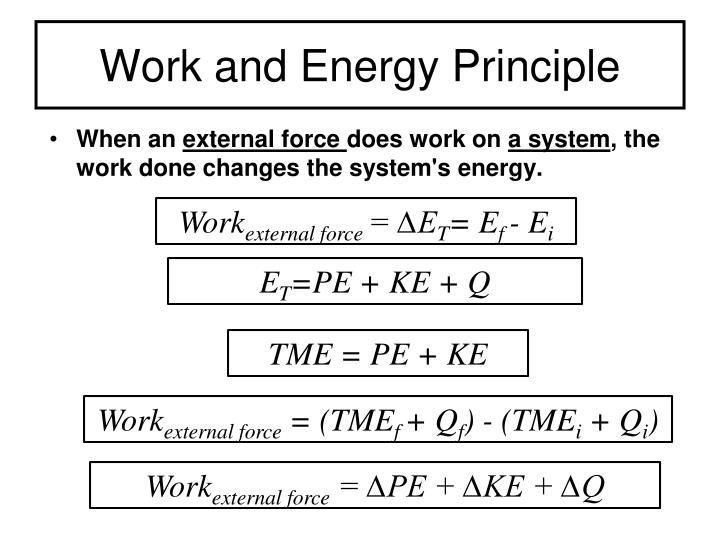 Work and Energy Principle