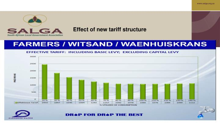 Effect of new tariff structure