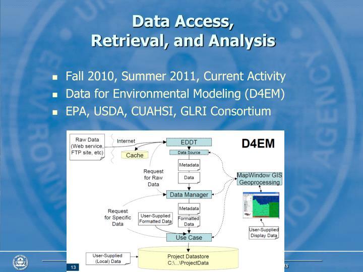 Data Access,