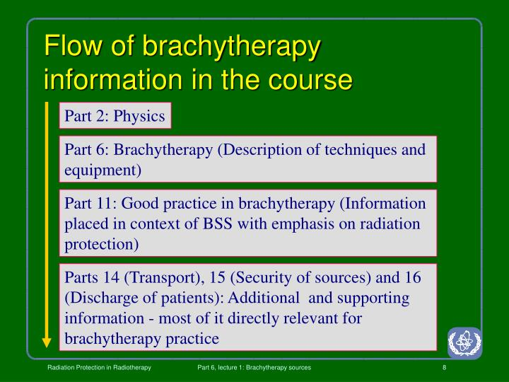 Flow of brachytherapy information in the course