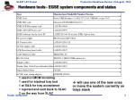 hardware tools egse system components and status