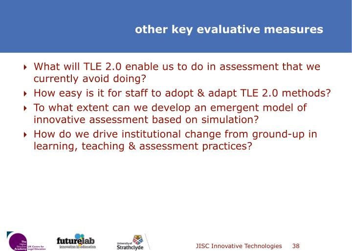 What will TLE 2.0 enable us to do in assessment that we currently avoid doing?