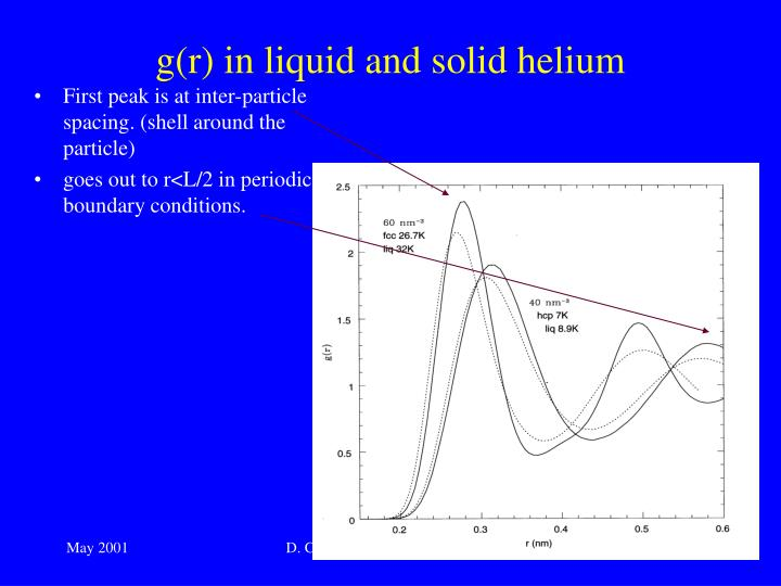 g(r) in liquid and solid helium