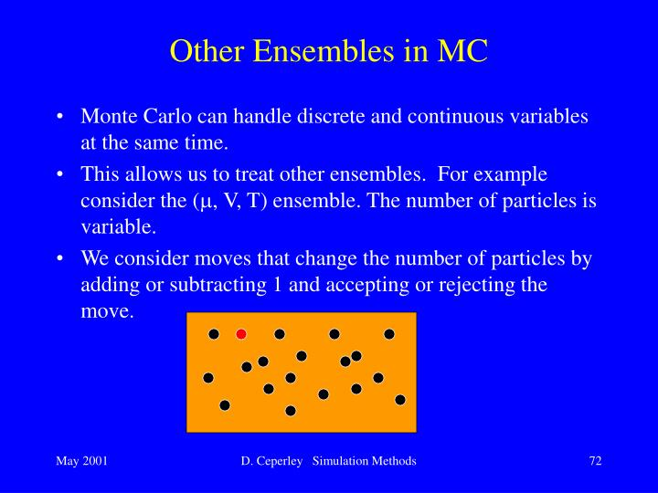 Other Ensembles in MC