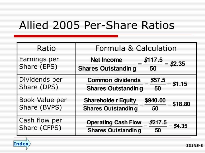 Allied 2005 Per-Share Ratios