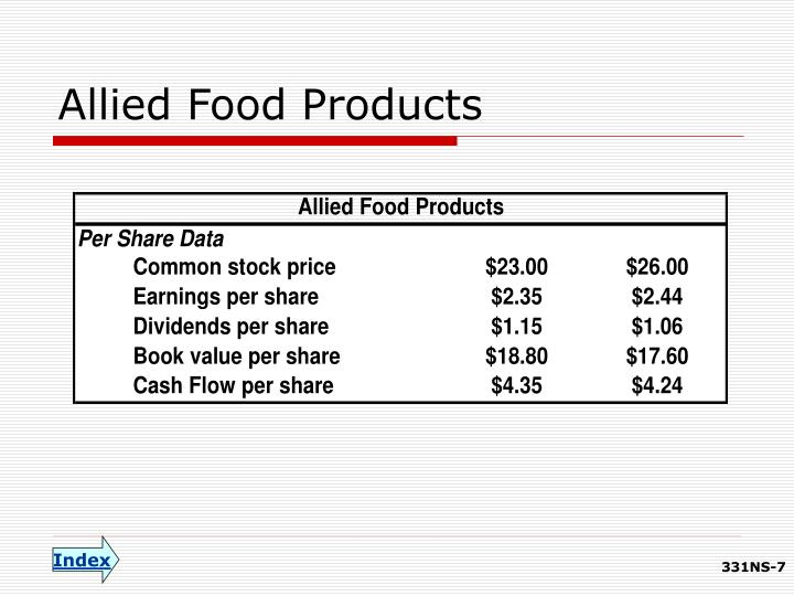 Allied Food Products