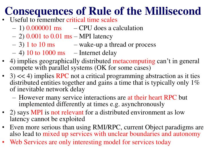 Consequences of Rule of the Millisecond