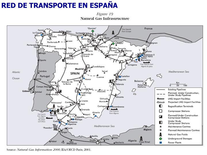 RED DE TRANSPORTE EN ESPAÑA