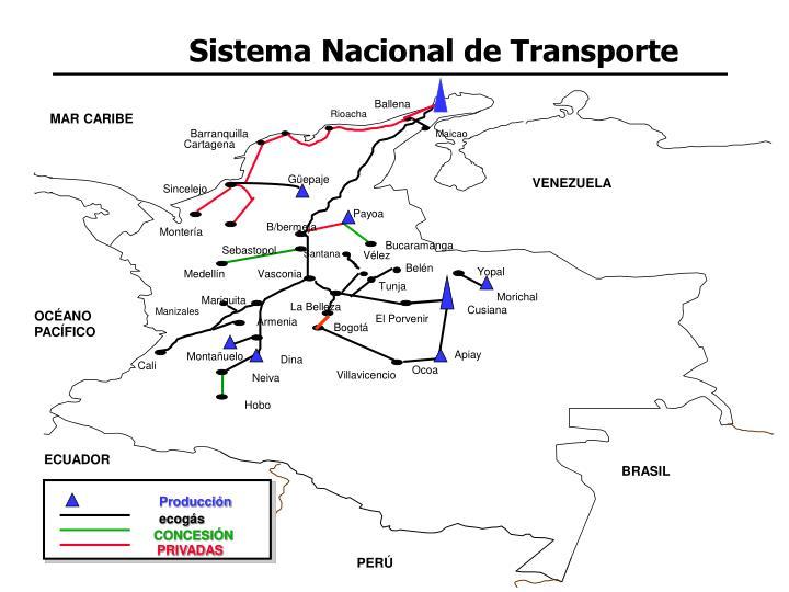 Sistema Nacional de Transporte