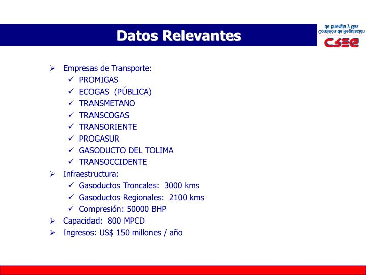 Empresas de Transporte: