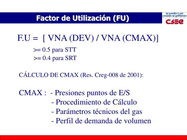 Factor de Utilización (FU)