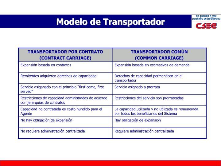 Modelo de Transportador