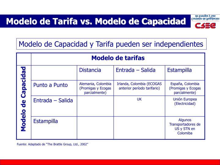 Modelo de Tarifa vs. Modelo de Capacidad